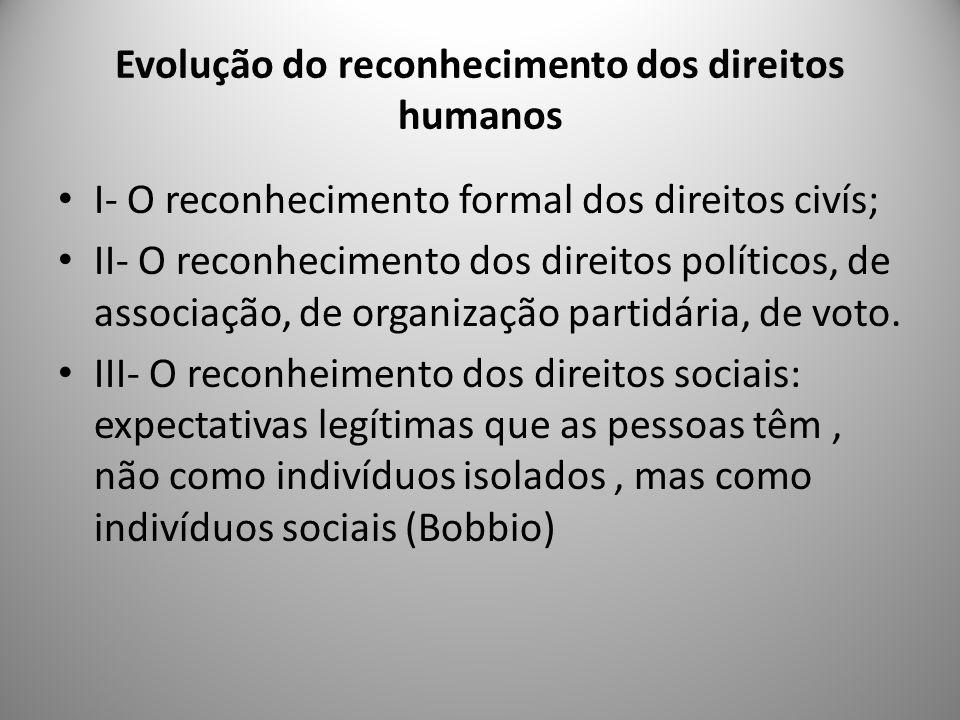 Evolução do reconhecimento dos direitos humanos