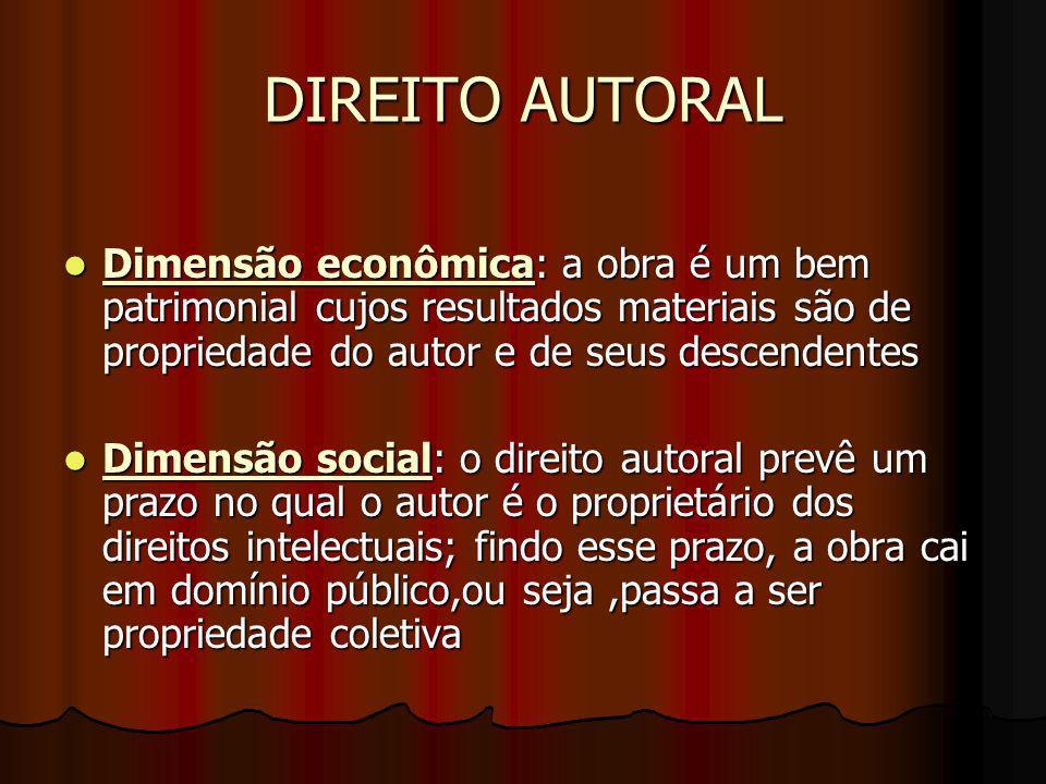 DIREITO AUTORAL Dimensão econômica: a obra é um bem patrimonial cujos resultados materiais são de propriedade do autor e de seus descendentes.