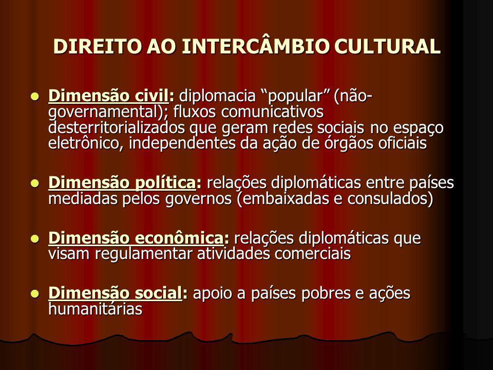 DIREITO AO INTERCÂMBIO CULTURAL