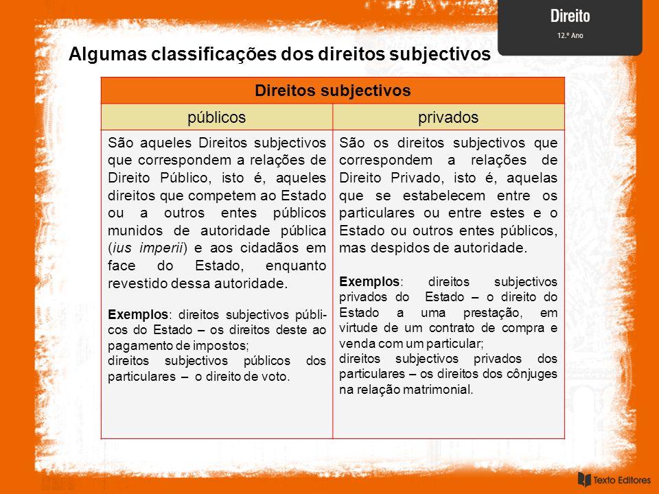 Algumas classificações dos direitos subjectivos