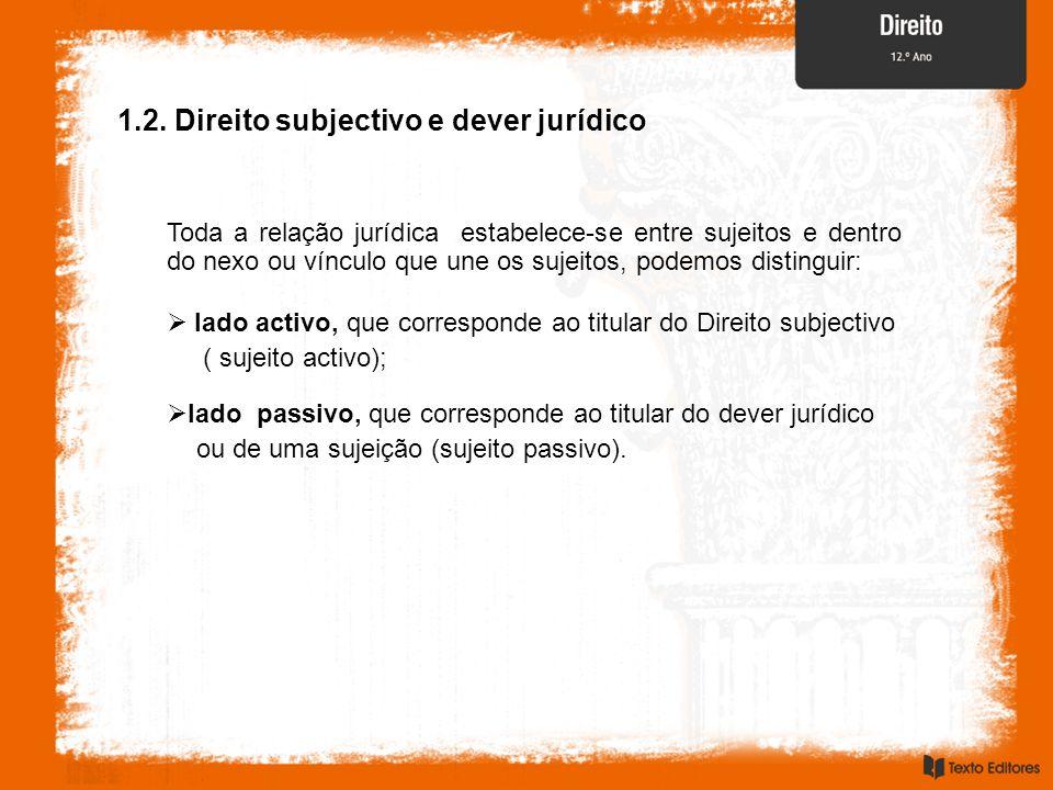 1.2. Direito subjectivo e dever jurídico