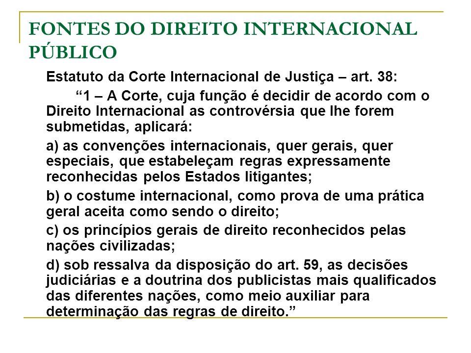 FONTES DO DIREITO INTERNACIONAL PÚBLICO