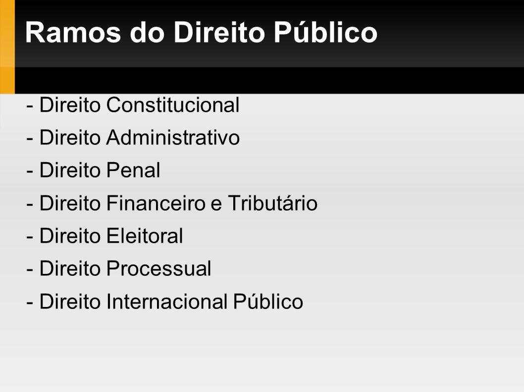 Ramos do Direito Público