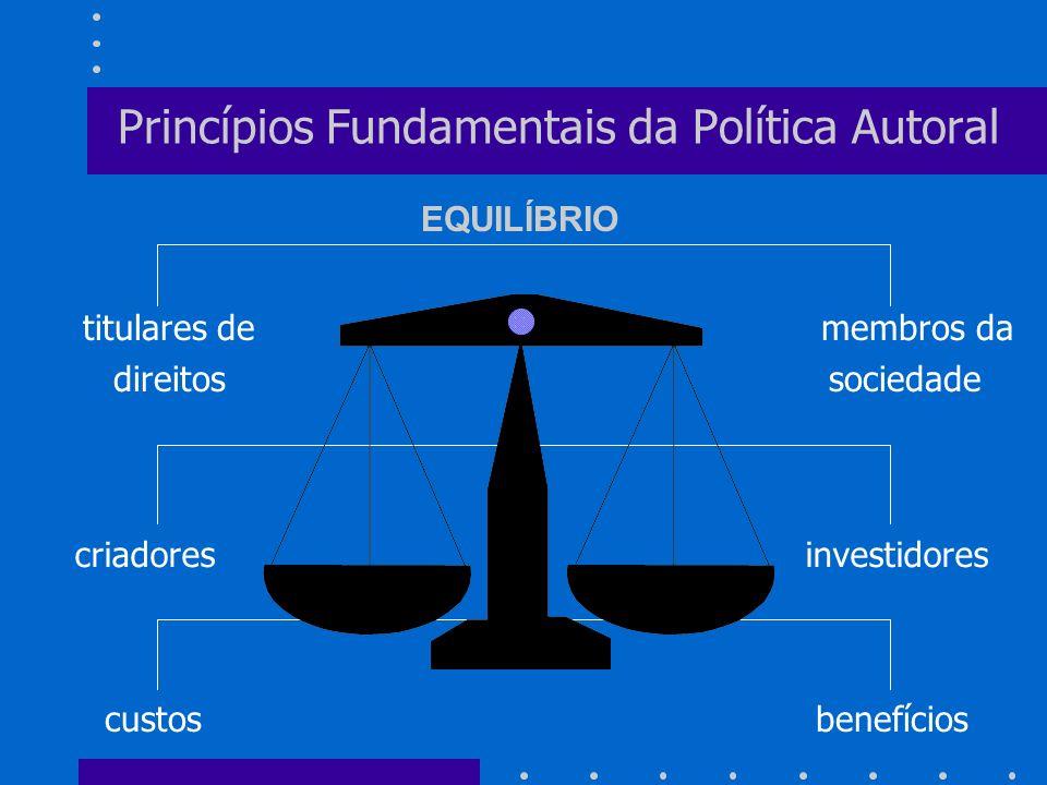 Princípios Fundamentais da Política Autoral