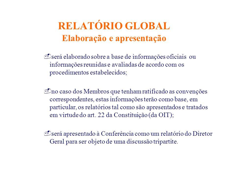 RELATÓRIO GLOBAL Elaboração e apresentação