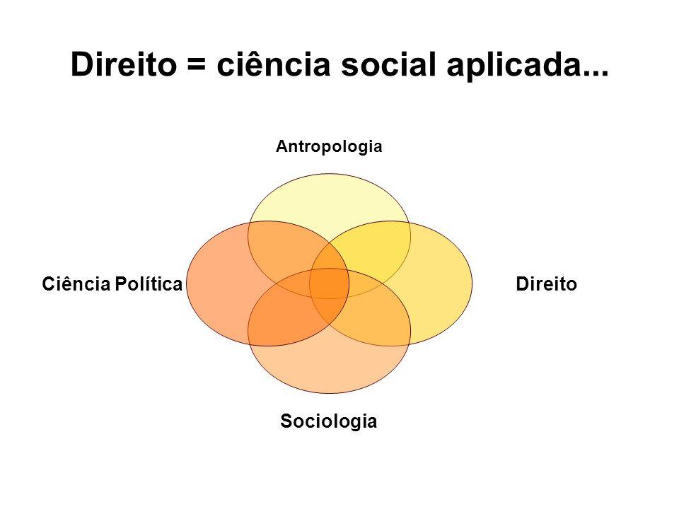 Direito = ciência social aplicada...
