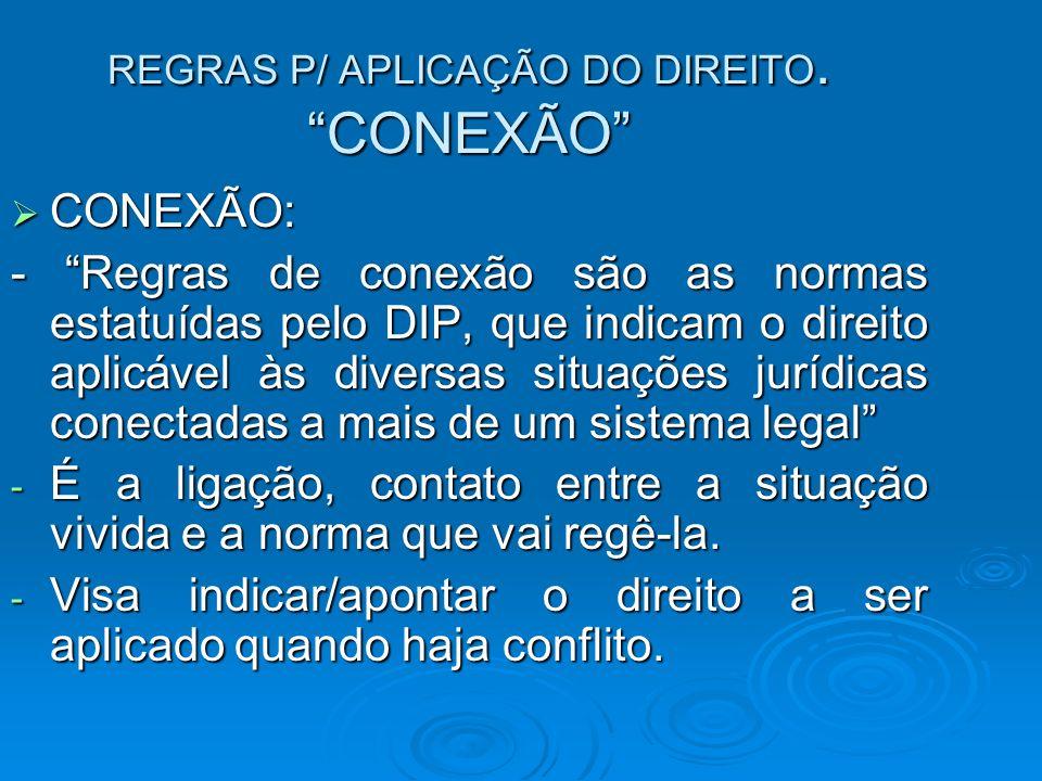 REGRAS P/ APLICAÇÃO DO DIREITO. CONEXÃO