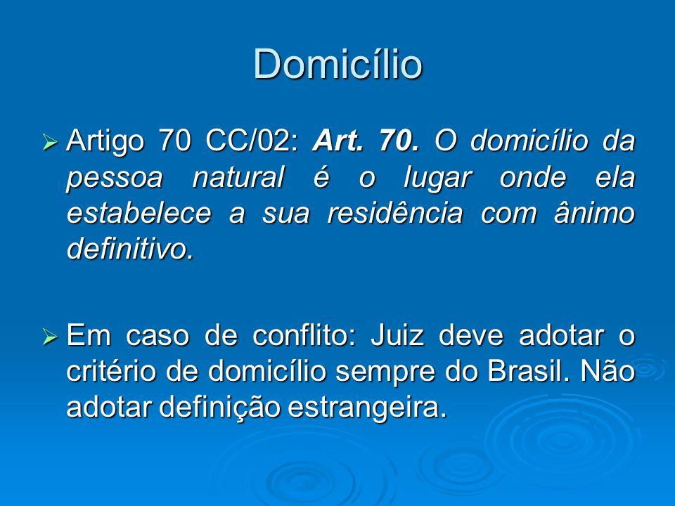 Domicílio Artigo 70 CC/02: Art. 70. O domicílio da pessoa natural é o lugar onde ela estabelece a sua residência com ânimo definitivo.