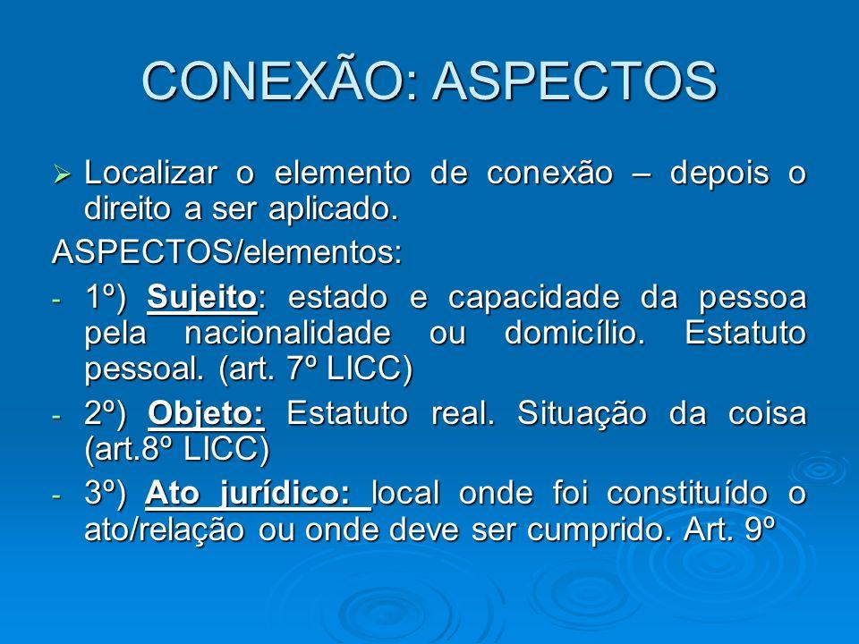 CONEXÃO: ASPECTOS Localizar o elemento de conexão – depois o direito a ser aplicado. ASPECTOS/elementos: