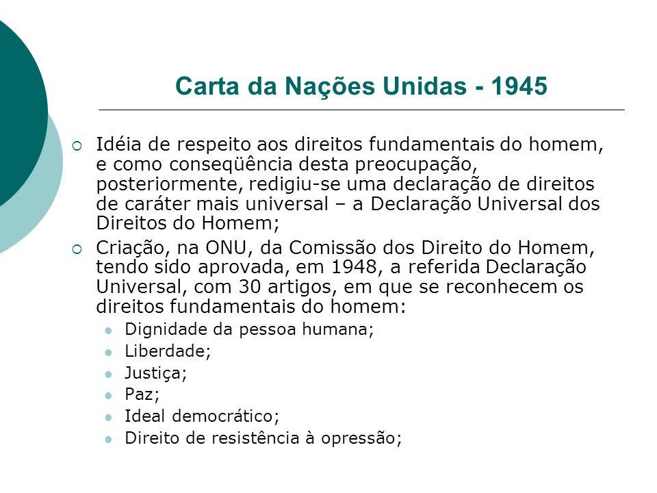 Carta da Nações Unidas - 1945