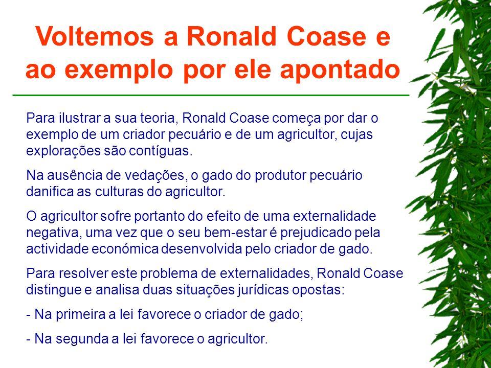 Voltemos a Ronald Coase e ao exemplo por ele apontado