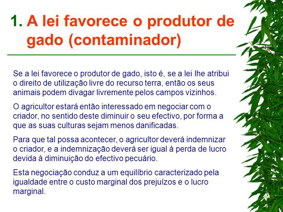 1. A lei favorece o produtor de gado (contaminador)