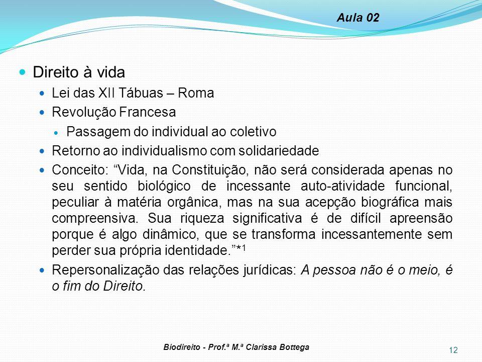 Direito à vida Lei das XII Tábuas – Roma Revolução Francesa