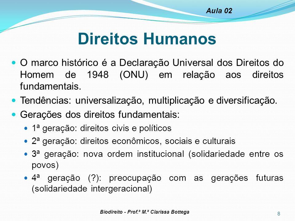 Aula 02 Direitos Humanos. O marco histórico é a Declaração Universal dos Direitos do Homem de 1948 (ONU) em relação aos direitos fundamentais.