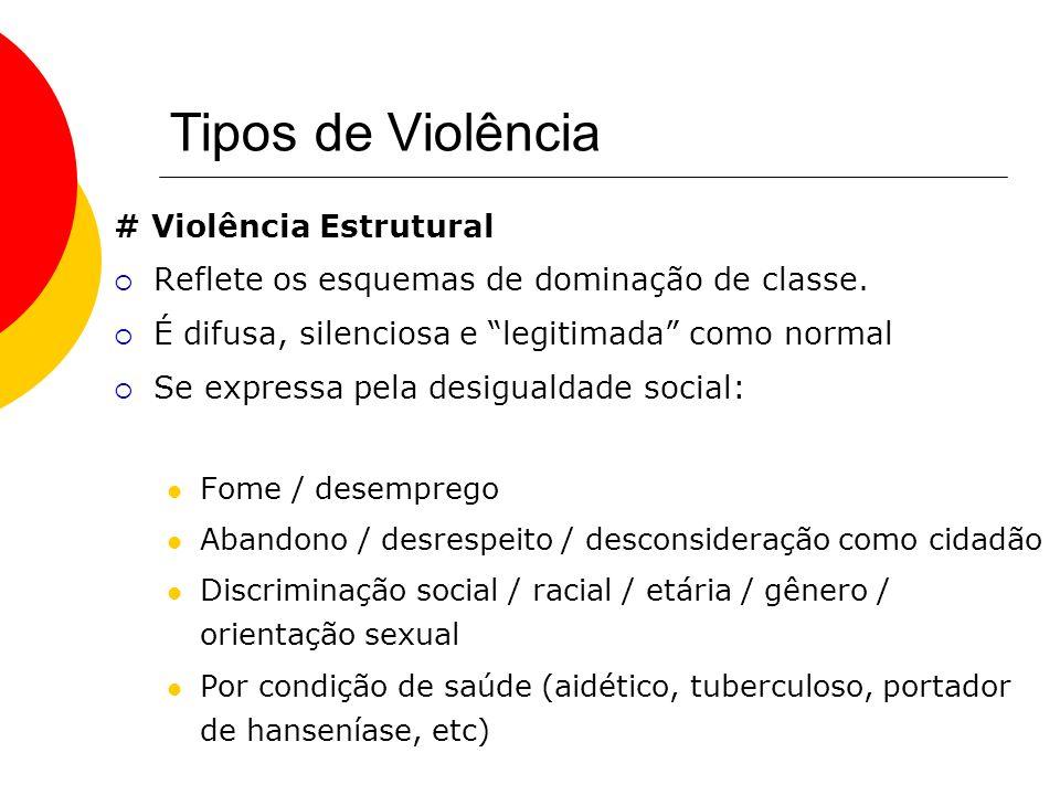 Tipos de Violência # Violência Estrutural