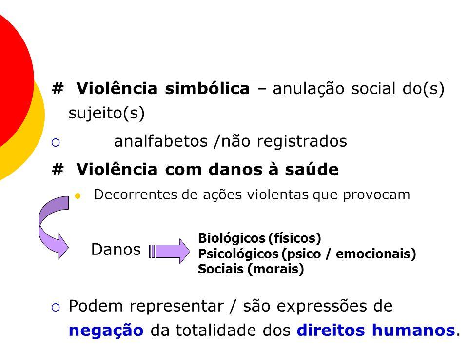 # Violência simbólica – anulação social do(s) sujeito(s)