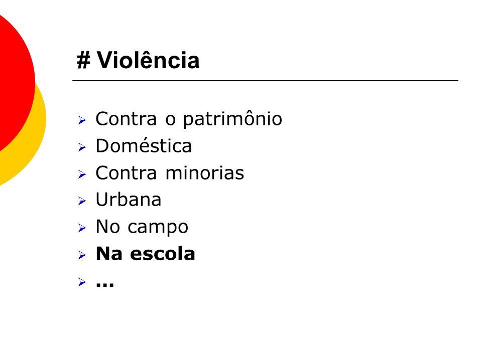 # Violência Contra o patrimônio Doméstica Contra minorias Urbana