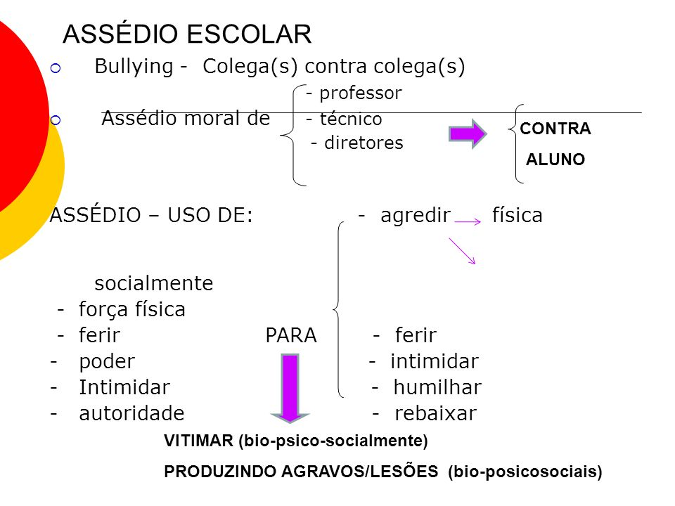 ASSÉDIO ESCOLAR Bullying - Colega(s) contra colega(s) - professor