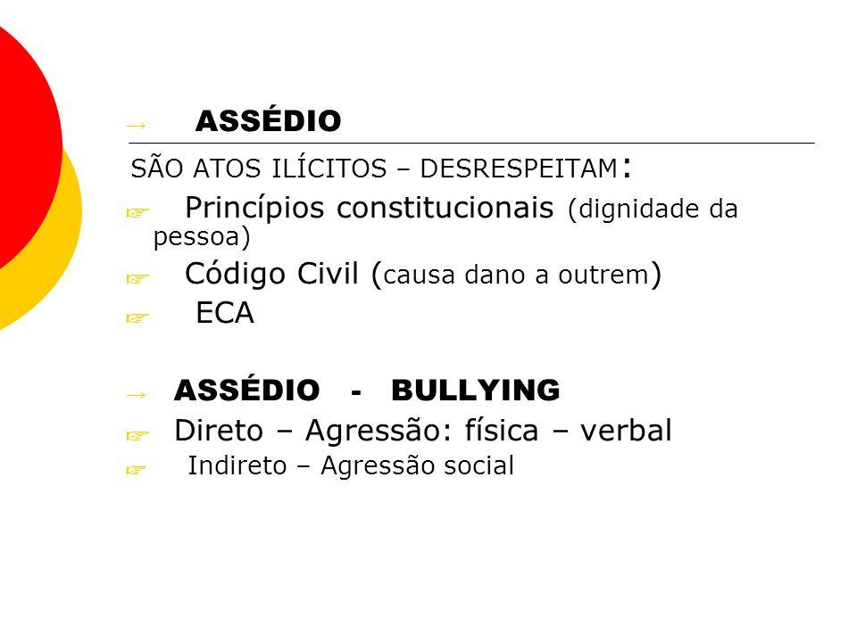 Princípios constitucionais (dignidade da pessoa)