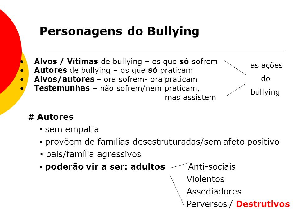 Personagens do Bullying