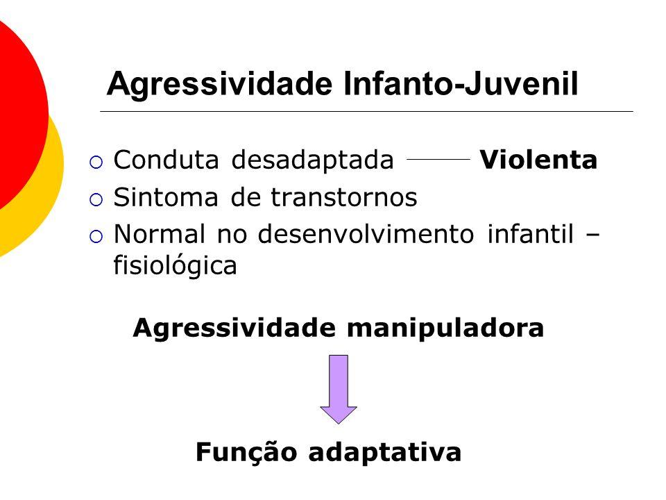 Agressividade Infanto-Juvenil