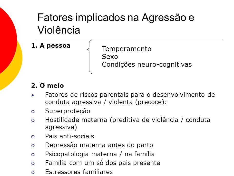 Fatores implicados na Agressão e Violência