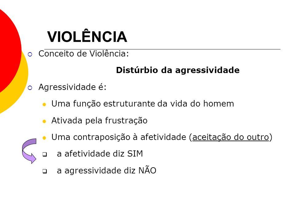 VIOLÊNCIA Conceito de Violência: Distúrbio da agressividade