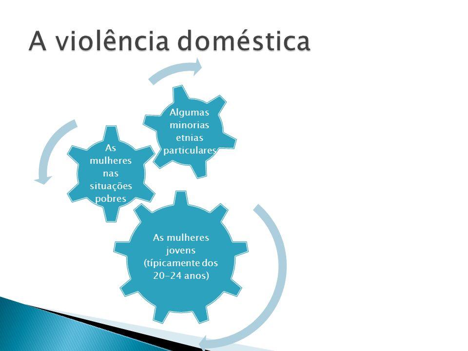 A violência doméstica As mulheres jovens (típicamente dos 20-24 anos)