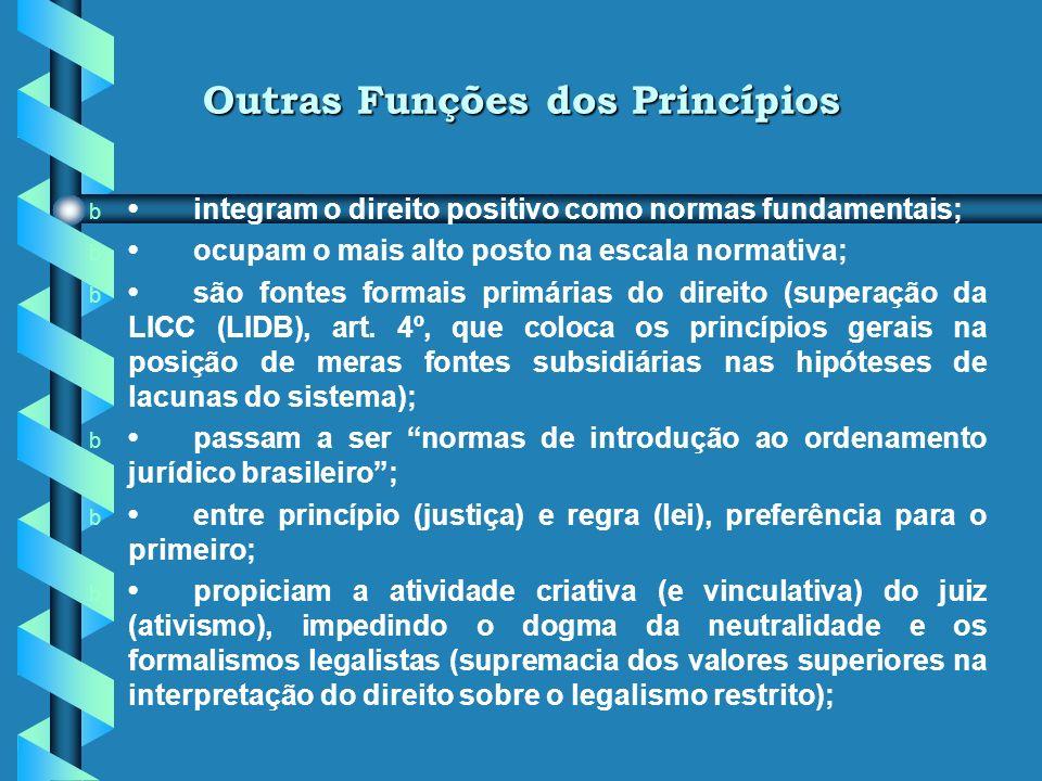 Outras Funções dos Princípios