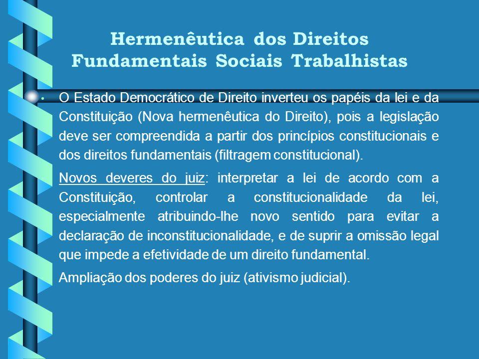 Hermenêutica dos Direitos Fundamentais Sociais Trabalhistas