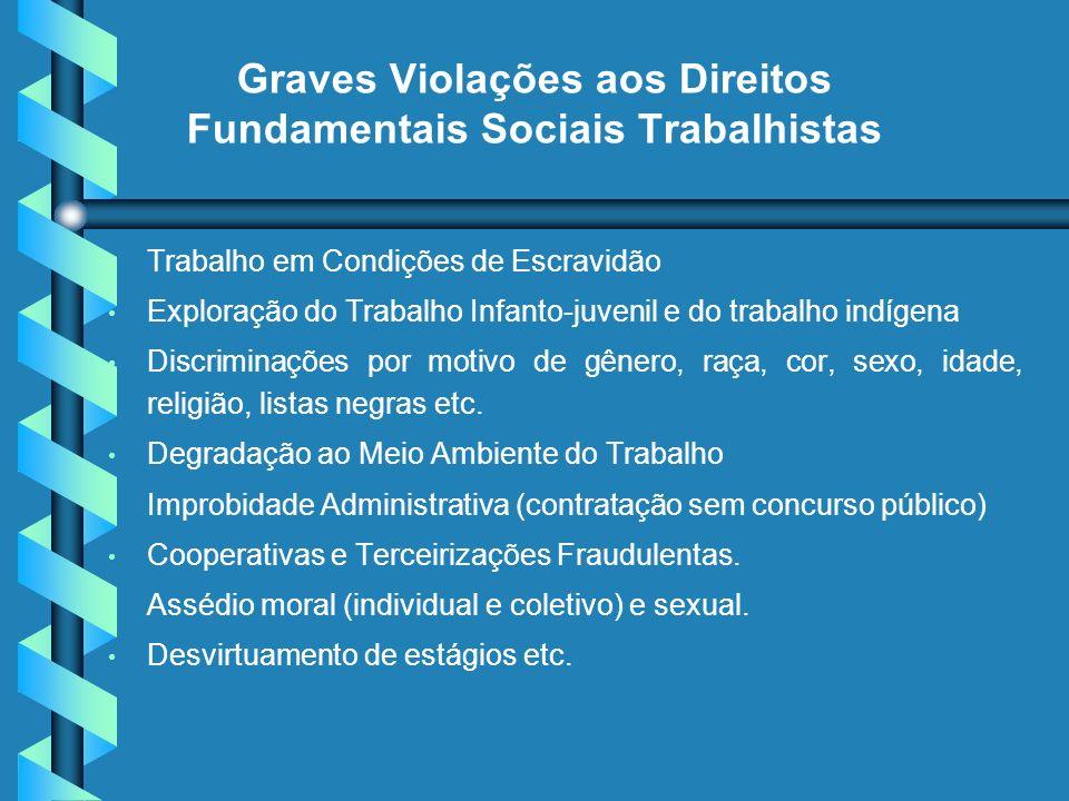 Graves Violações aos Direitos Fundamentais Sociais Trabalhistas