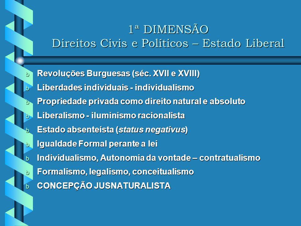 1ª DIMENSÃO Direitos Civis e Políticos – Estado Liberal
