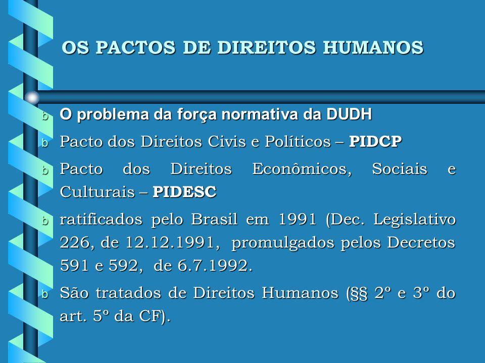 OS PACTOS DE DIREITOS HUMANOS
