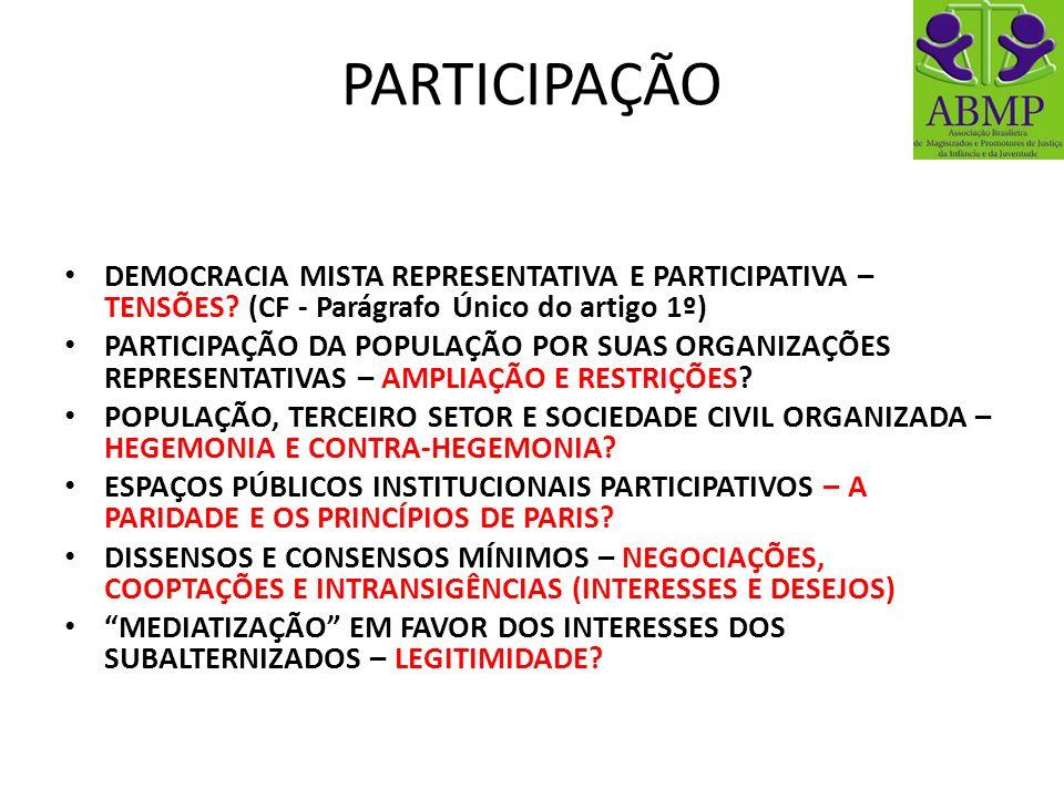 PARTICIPAÇÃO DEMOCRACIA MISTA REPRESENTATIVA E PARTICIPATIVA – TENSÕES (CF - Parágrafo Único do artigo 1º)