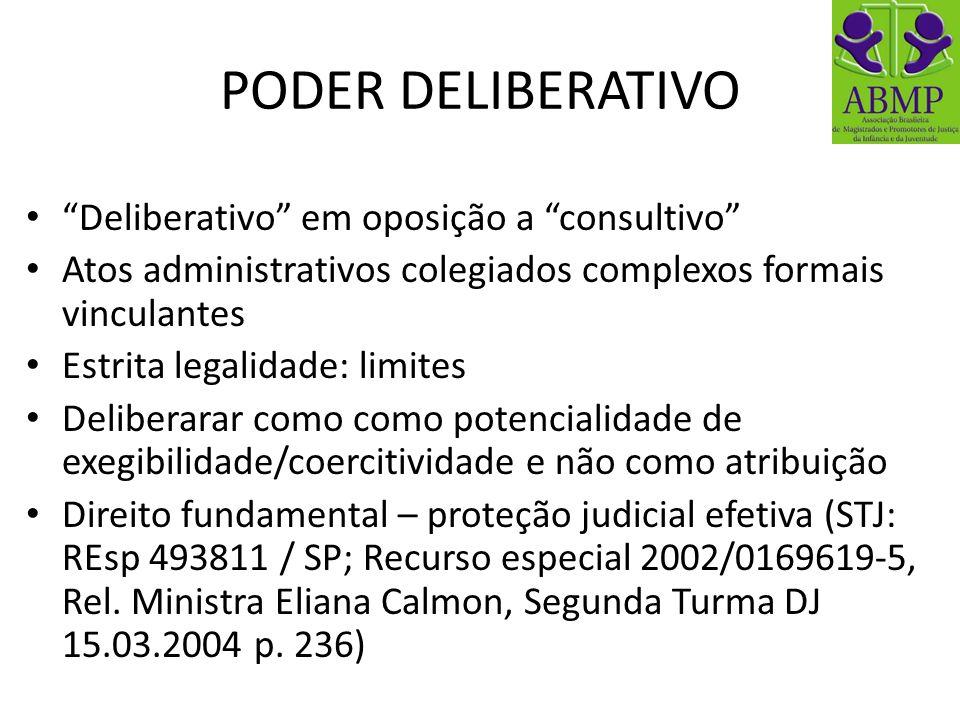 PODER DELIBERATIVO Deliberativo em oposição a consultivo