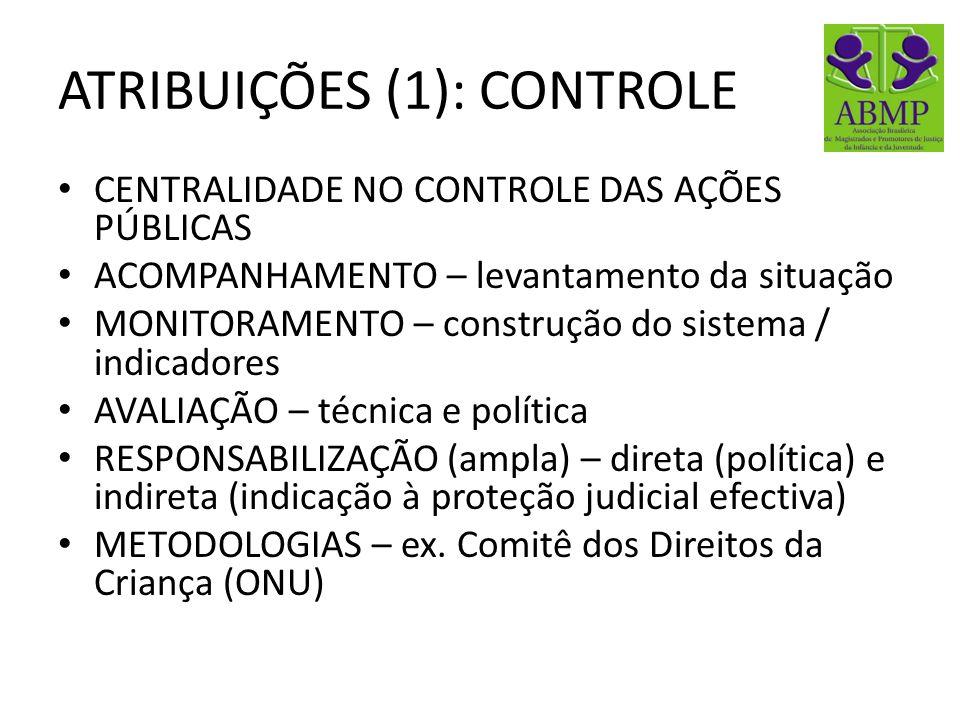 ATRIBUIÇÕES (1): CONTROLE