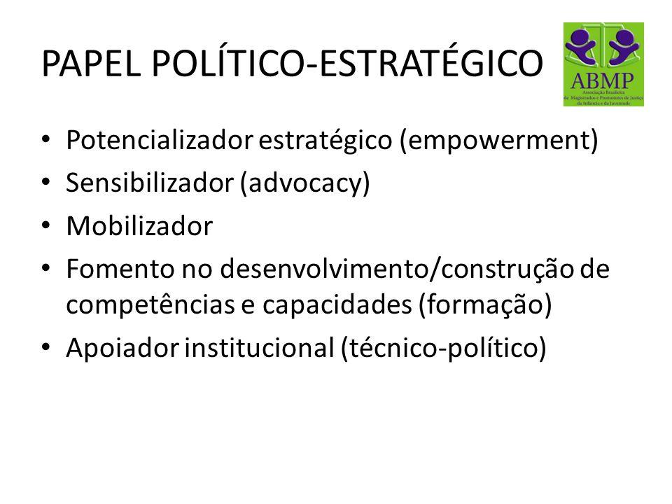 PAPEL POLÍTICO-ESTRATÉGICO