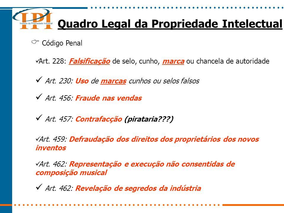 Quadro Legal da Propriedade Intelectual