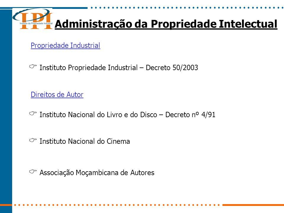 Administração da Propriedade Intelectual