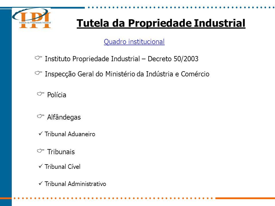 Tutela da Propriedade Industrial