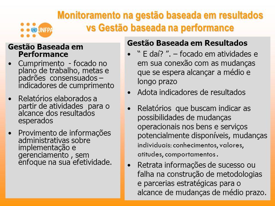 Monitoramento na gestão baseada em resultados vs Gestão baseada na performance