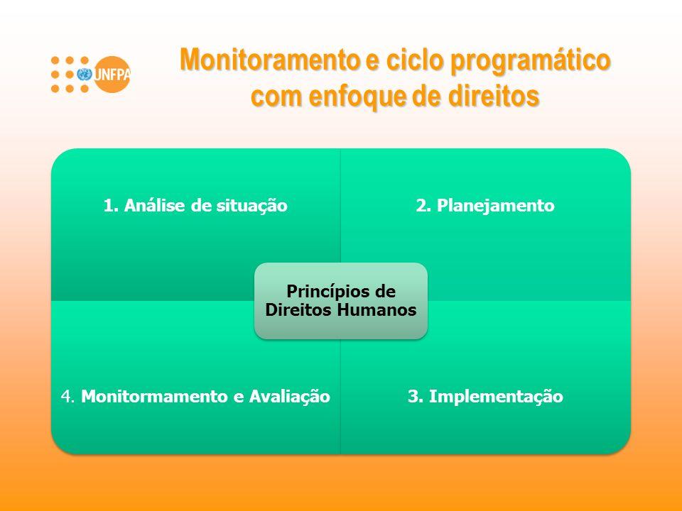 Monitoramento e ciclo programático com enfoque de direitos