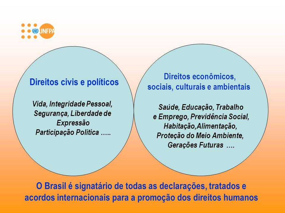 Direitos civis e políticos