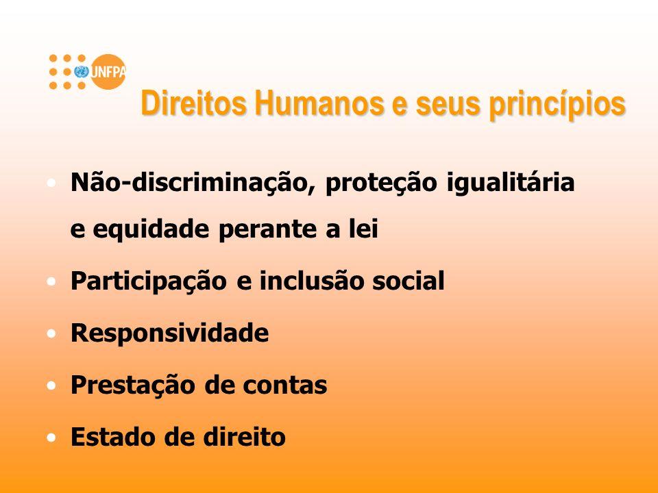 Direitos Humanos e seus princípios