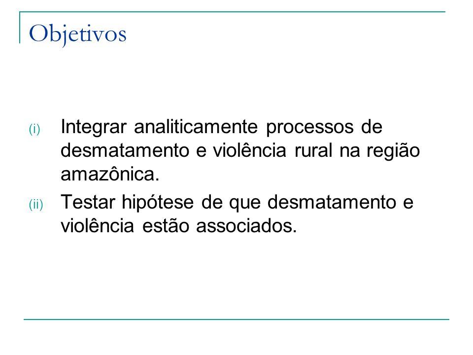 Objetivos Integrar analiticamente processos de desmatamento e violência rural na região amazônica.