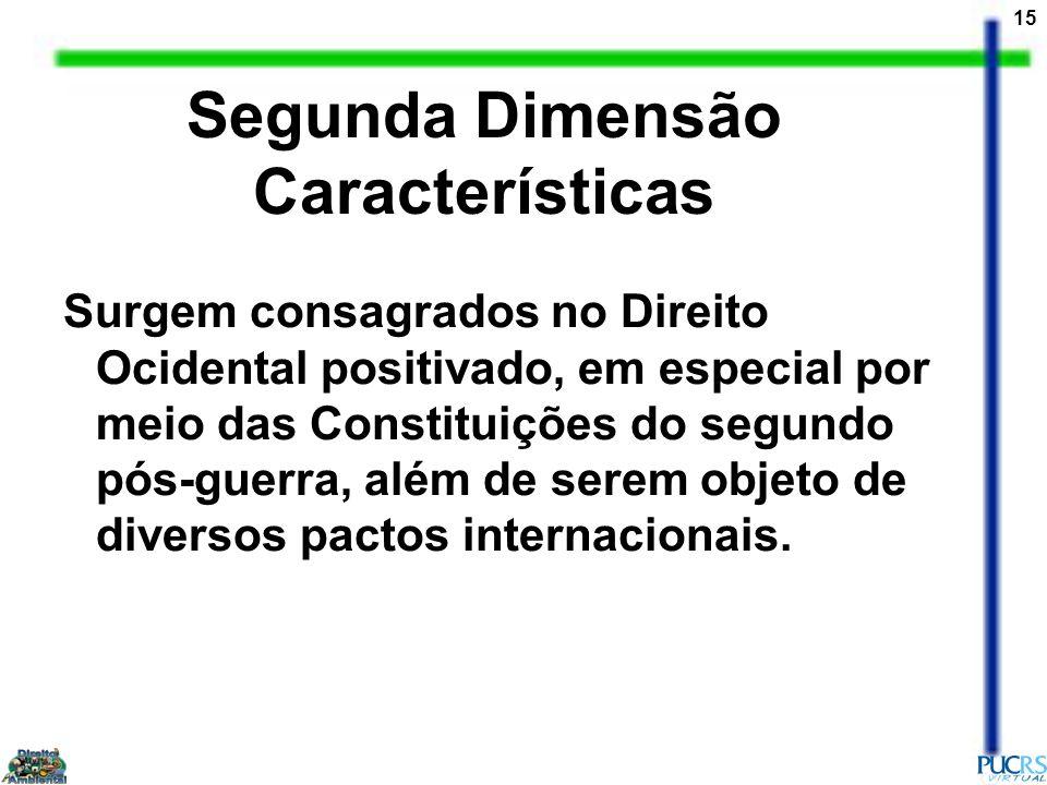 Segunda Dimensão Características