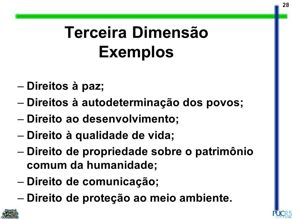 Terceira Dimensão Exemplos