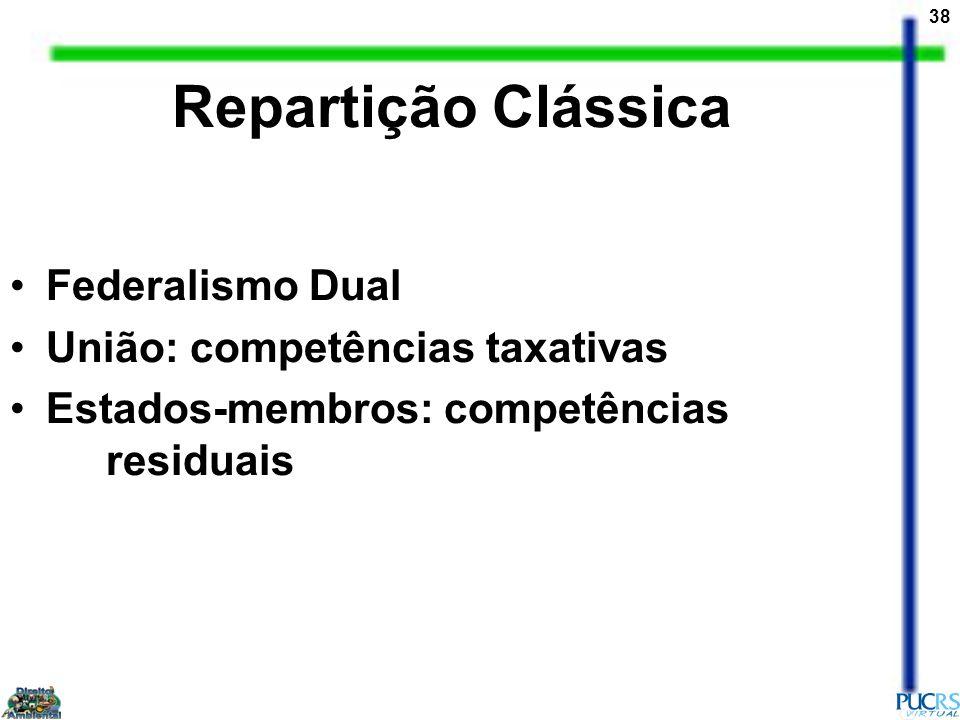 Repartição Clássica Federalismo Dual União: competências taxativas