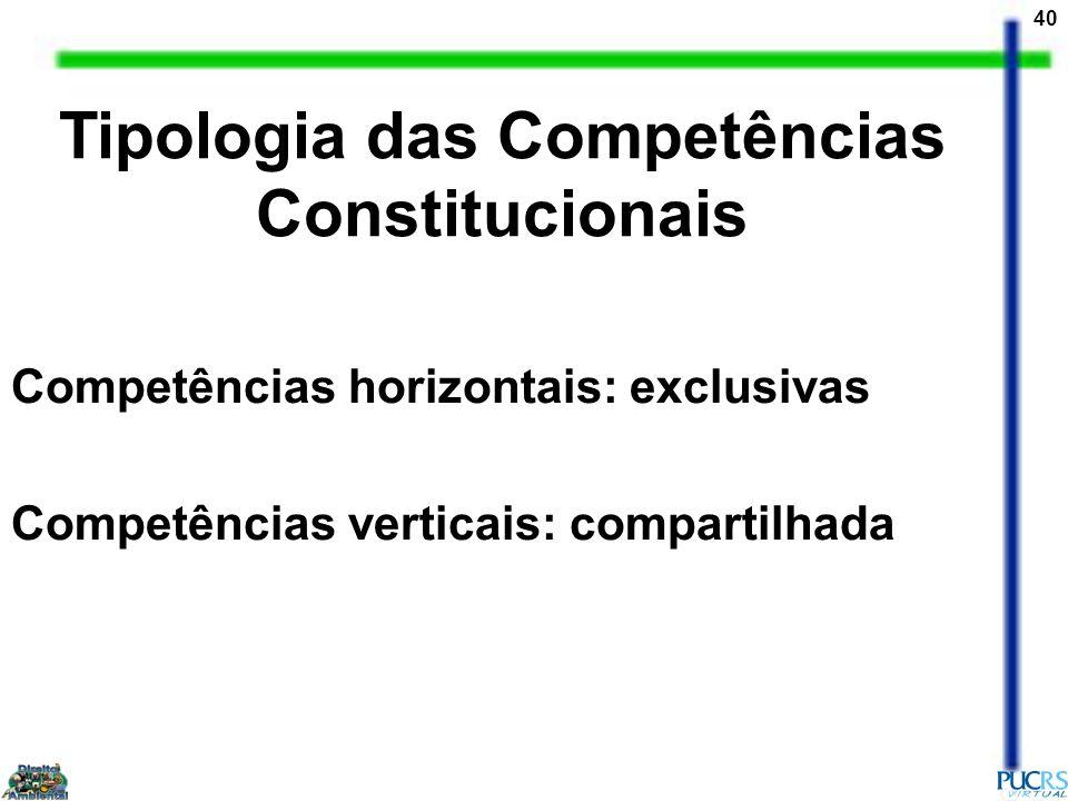 Tipologia das Competências Constitucionais