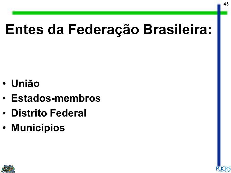 Entes da Federação Brasileira: